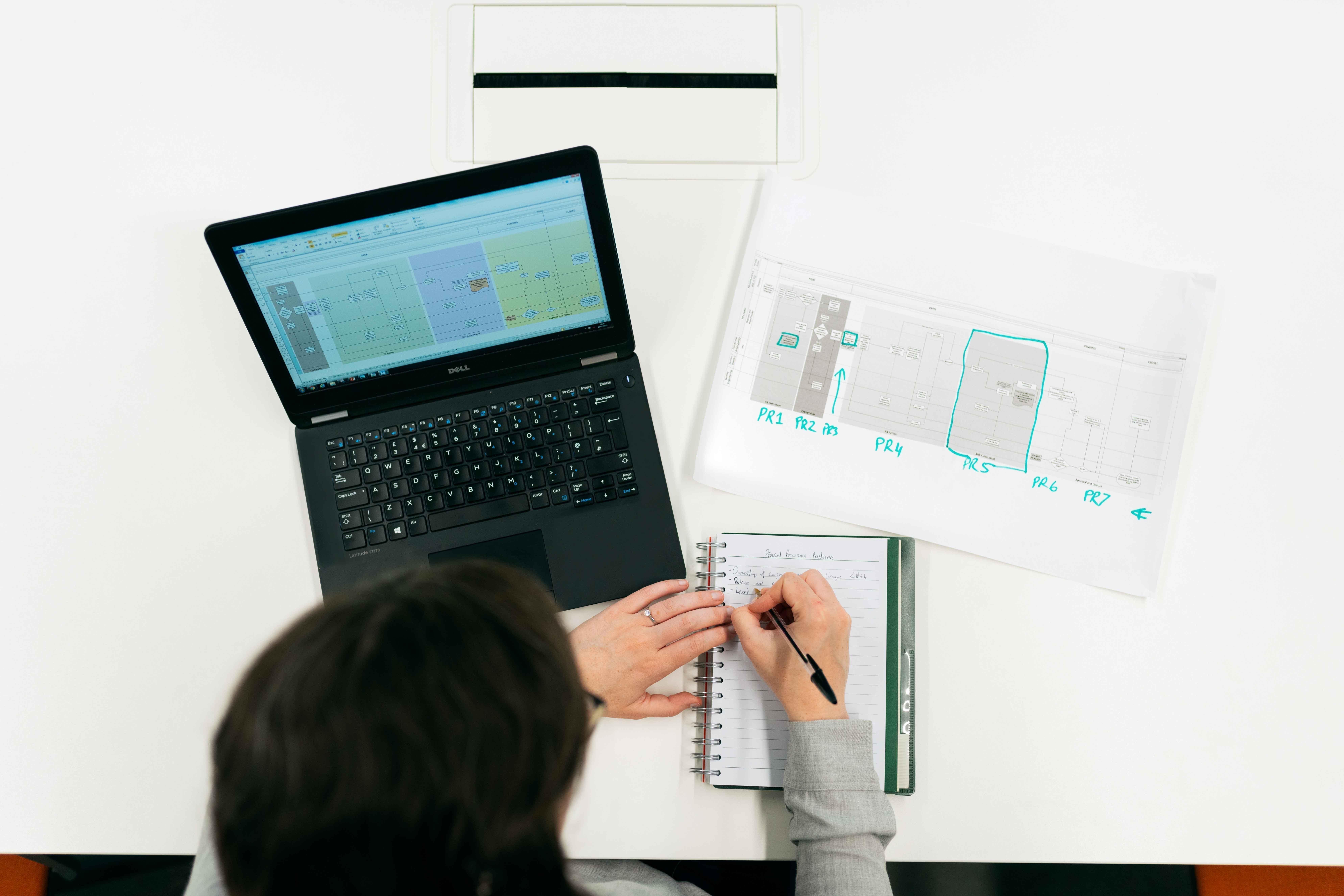 6 Strategies for Planning Business Development